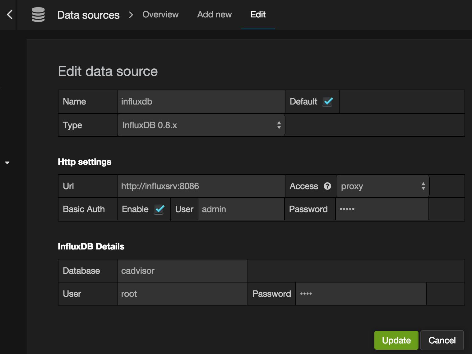 Grafana Data Source Configuration