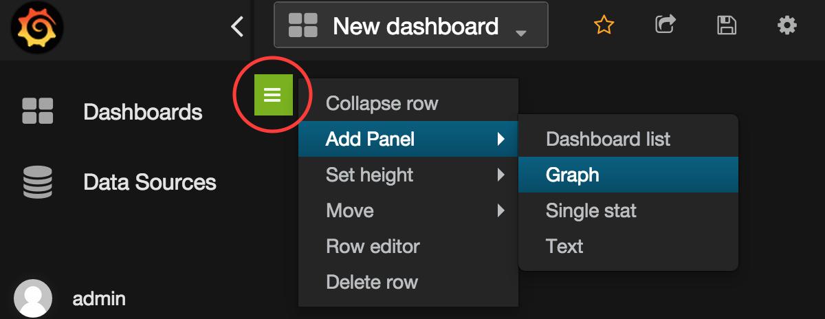 Create New Grafana Dashboard