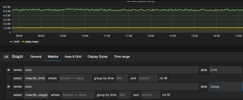 Docker Filesystem Graph