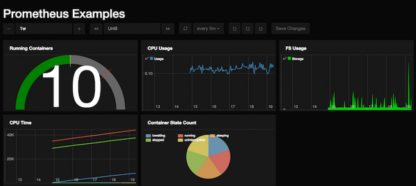 How to setup Prometheus Docker Monitoring